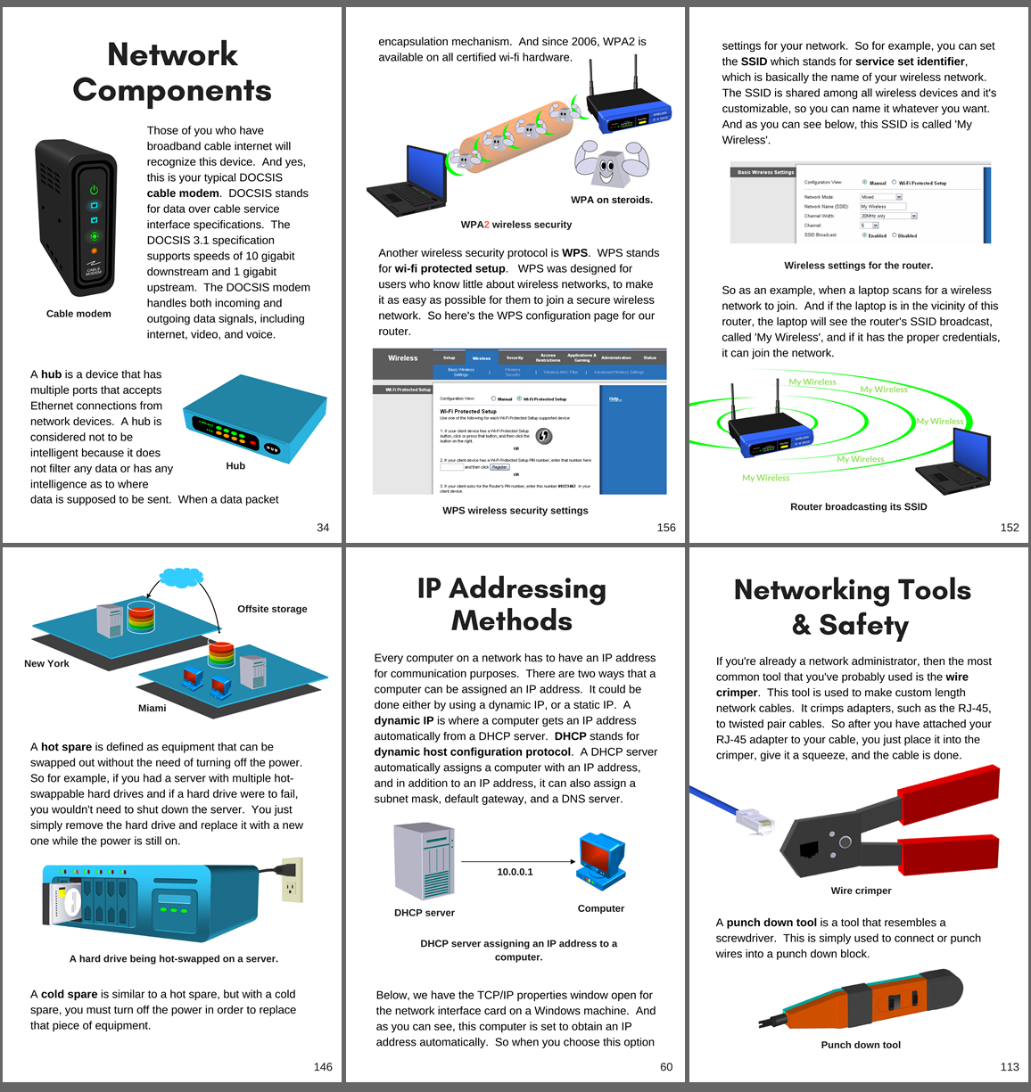 different types of network devices In the below text i will describe about different types of networks the network used to connect different devices like we examples and types of networks.